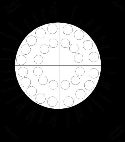 Diagramma 4 Piani e Funzioni del Sé